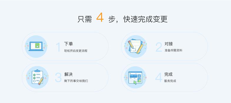 大竹县营业执照办理哪家优惠