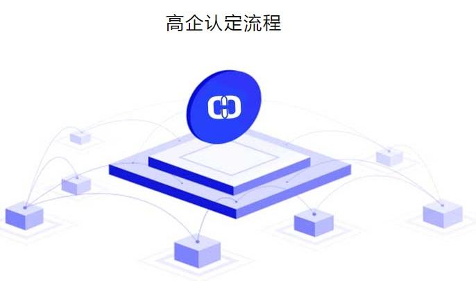 代发专利平台放心选择