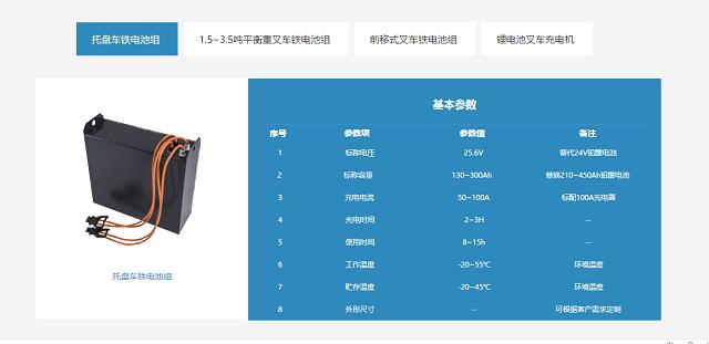铁锂电池快速充电器哪家质量好促销价格