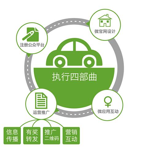 四川专业团队网络平台建设哪家更专业