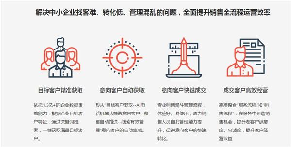 深圳销售开单软件流程